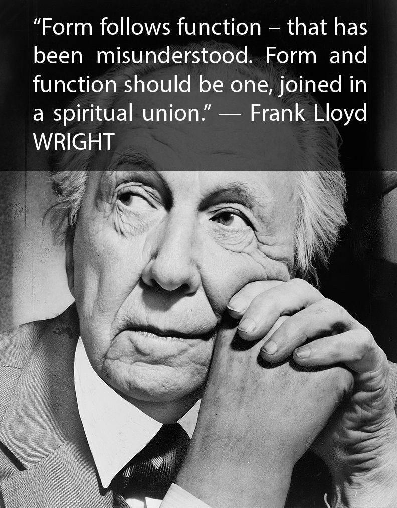 Flw 828312 living well rituals for Frank lloyd wright parents